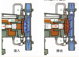 帕斯菲達電磁泵