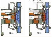7440系列成都帕斯菲達計量泵