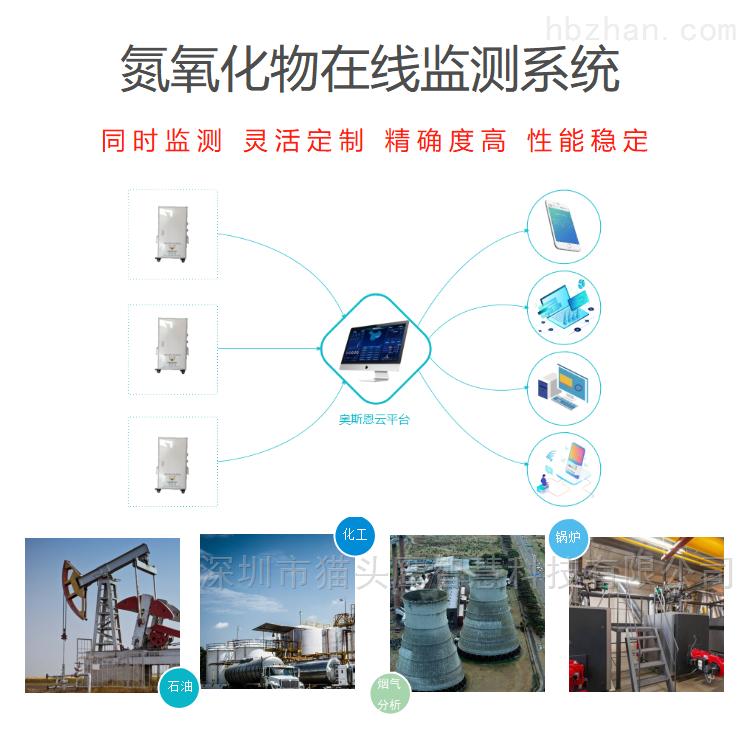 氮氧化物气体在线监测系统实时监测预警平台