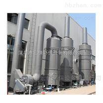 HJ-ZY-12宏佳濕式靜電除塵器