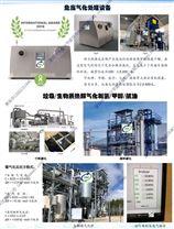 有機固廢熱解氣化制:氫氣/甲醇/航油