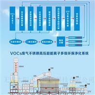 GXLDL-25T/45KV-40Qpvc印刷废气净化设备