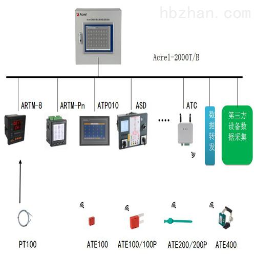 电气接点在线测温装置 温度在线监测
