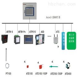 无线测温在线监测系统 母线温度监测