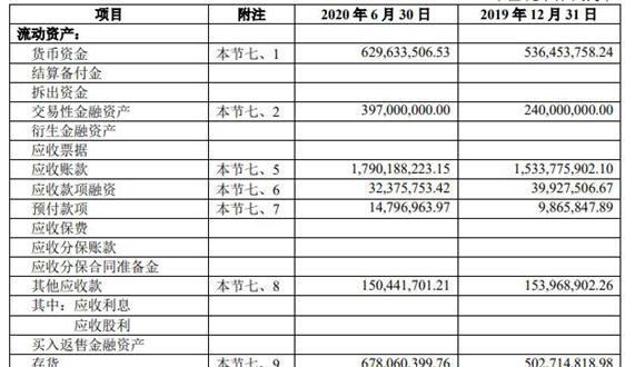 龙马环卫上半年收入24亿,盈利同比上升58.59%