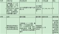 中聯環境2.18億中標河南桐柏縣農村生活垃圾治理項目(中標公告)