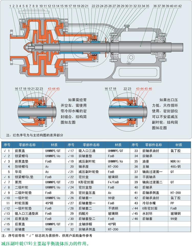 双级压滤机专用泵结构图