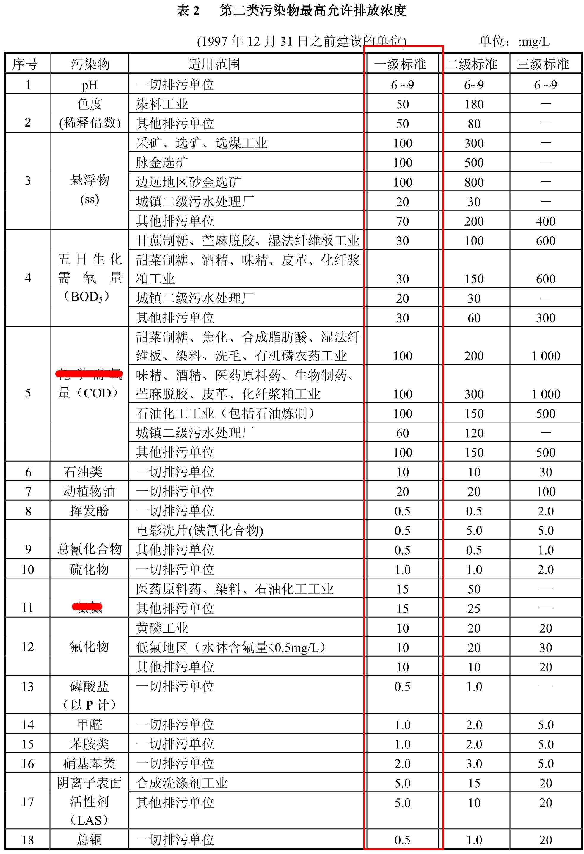 山东:化工园区严控限制类项目,严禁淘汰类项目