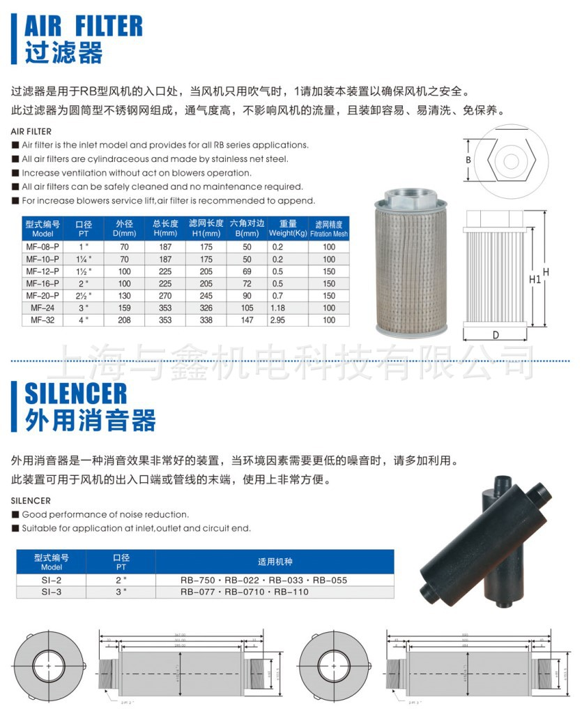 2.2kw环形高压风机|中国台湾RB-033环形风机生产厂家|RB-033漩涡风机 环形鼓风机 环形高压风机示例图13