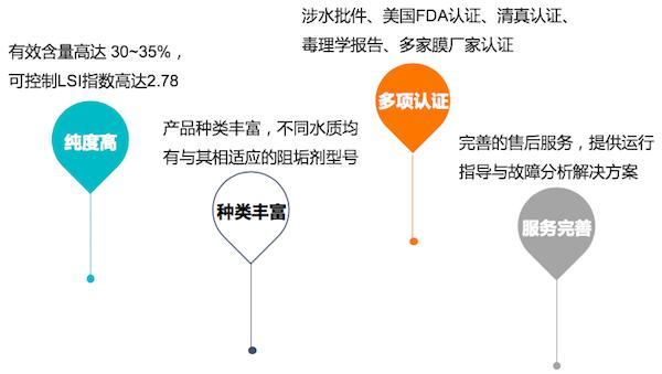 宝莱尔反渗透阻垢剂TRISPE 1200 涉水批件 英国POLYMER品牌 厂家直供 价格面议示例图4
