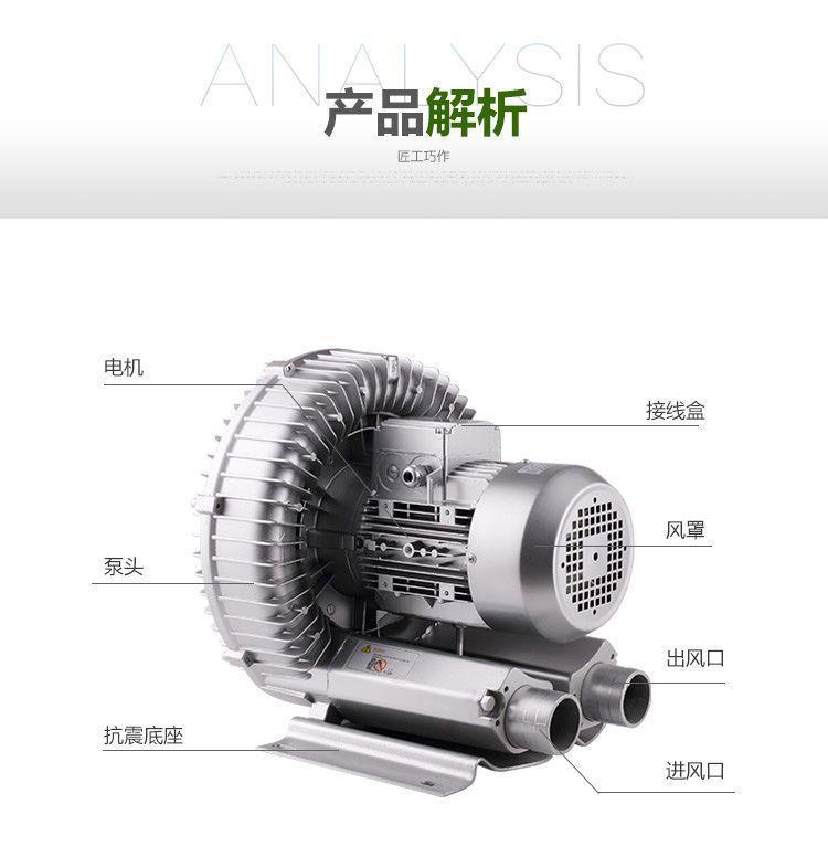 厂家3KW高压风机漩涡气泵 注塑机高压漩涡鼓风机示例图4