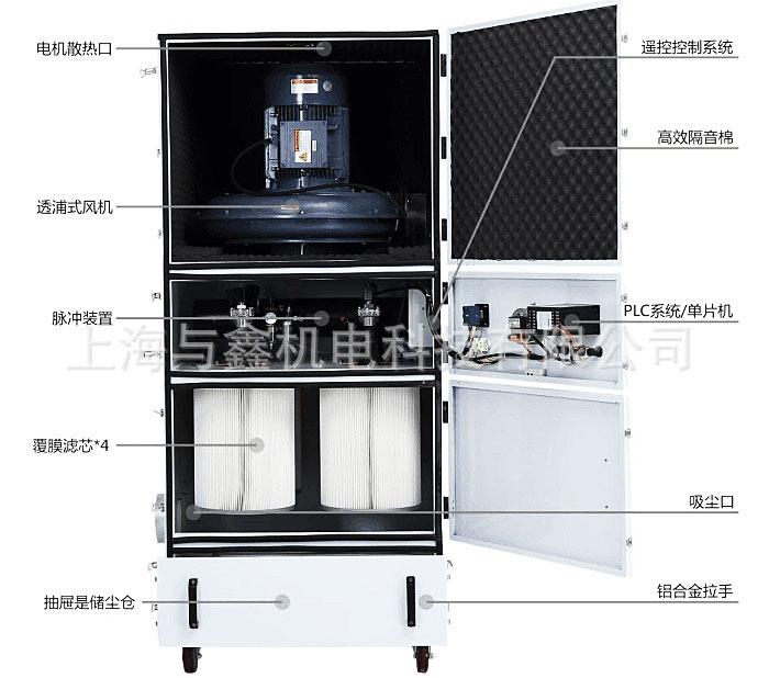 厂家磨床 磨床吸尘器 粉尘颗粒收集磨床工业吸尘器  大功率吸尘器示例图3