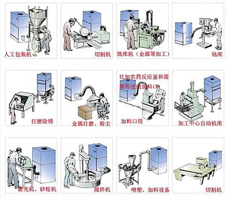 磨床砂轮机打磨集尘器 吸粉尘工业集尘器 平面磨床工业吸尘器示例图6