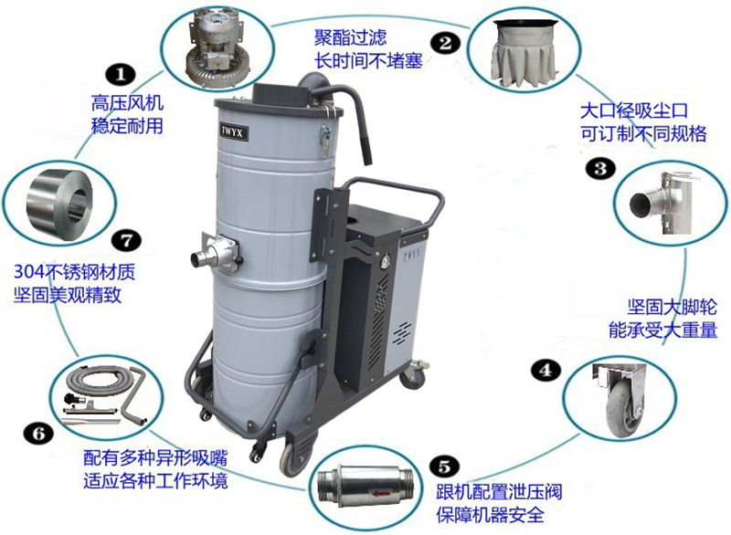 工厂 车间 仓库 地面灰尘颗粒吸尘器 厂家7.5KW大功率吸尘器示例图20
