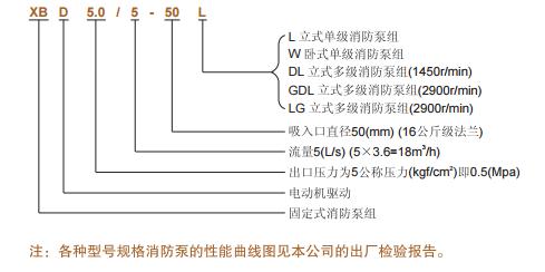 喜之泉XBD-L3.0/1,立式单级稳压消防泵,消防水泵,消防泵示例图4