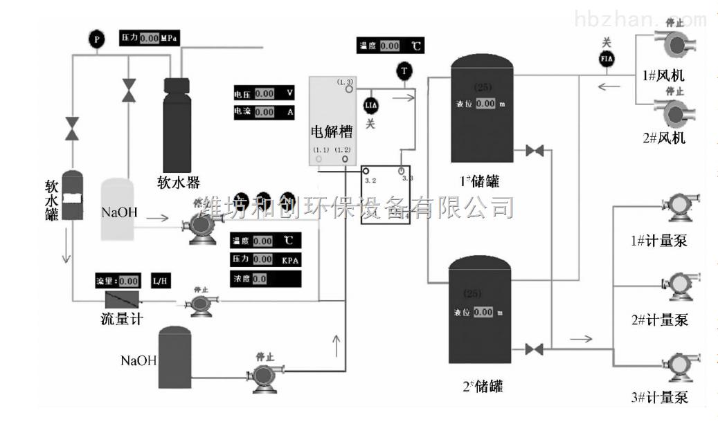 株洲智能电解盐水次氯酸钠发生器厂家