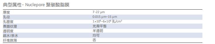 WHATMAN聚碳酸酯PC脂质体挤出滤膜10417104