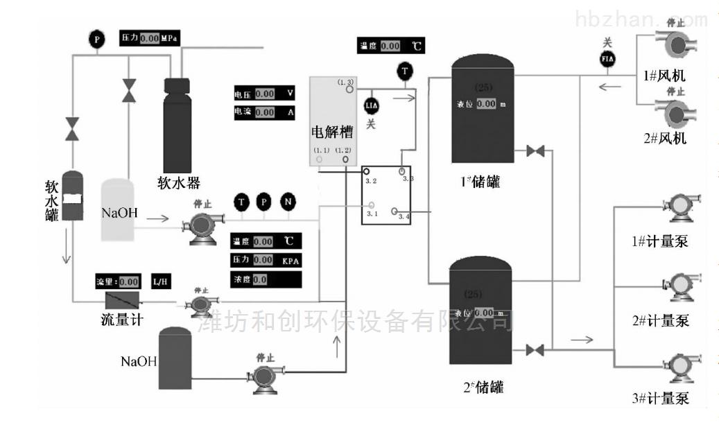 张掖智能电解盐水次氯酸钠发生器厂家