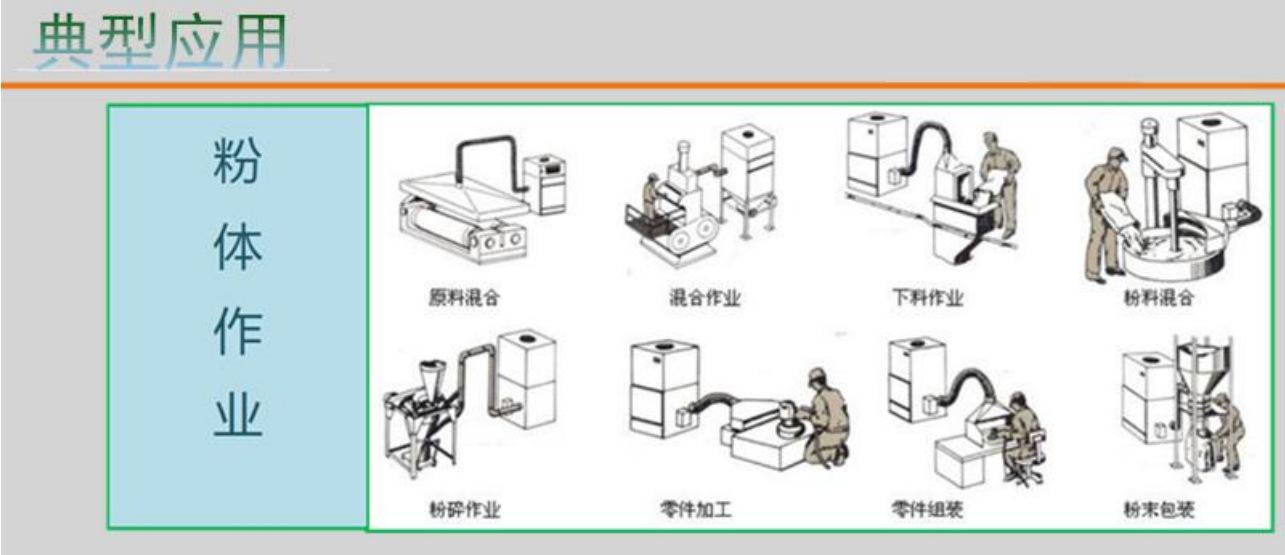 2.2KW金属粉尘防爆脉冲集尘机 防爆工业吸尘机 工业防爆集尘柜示例图8