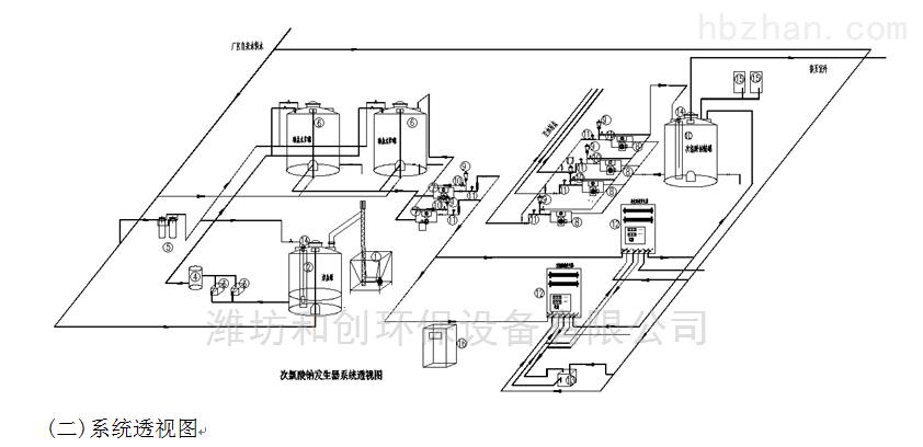 驻马店专业生产水厂次氯酸钠发生器厂家