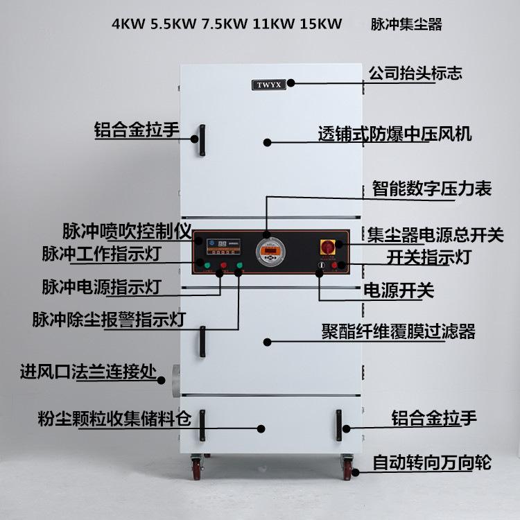 2.2KW金属粉尘防爆脉冲集尘机 防爆工业吸尘机 工业防爆集尘柜示例图23