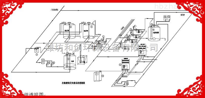 宿迁生产简易次氯酸钠发生器生产厂