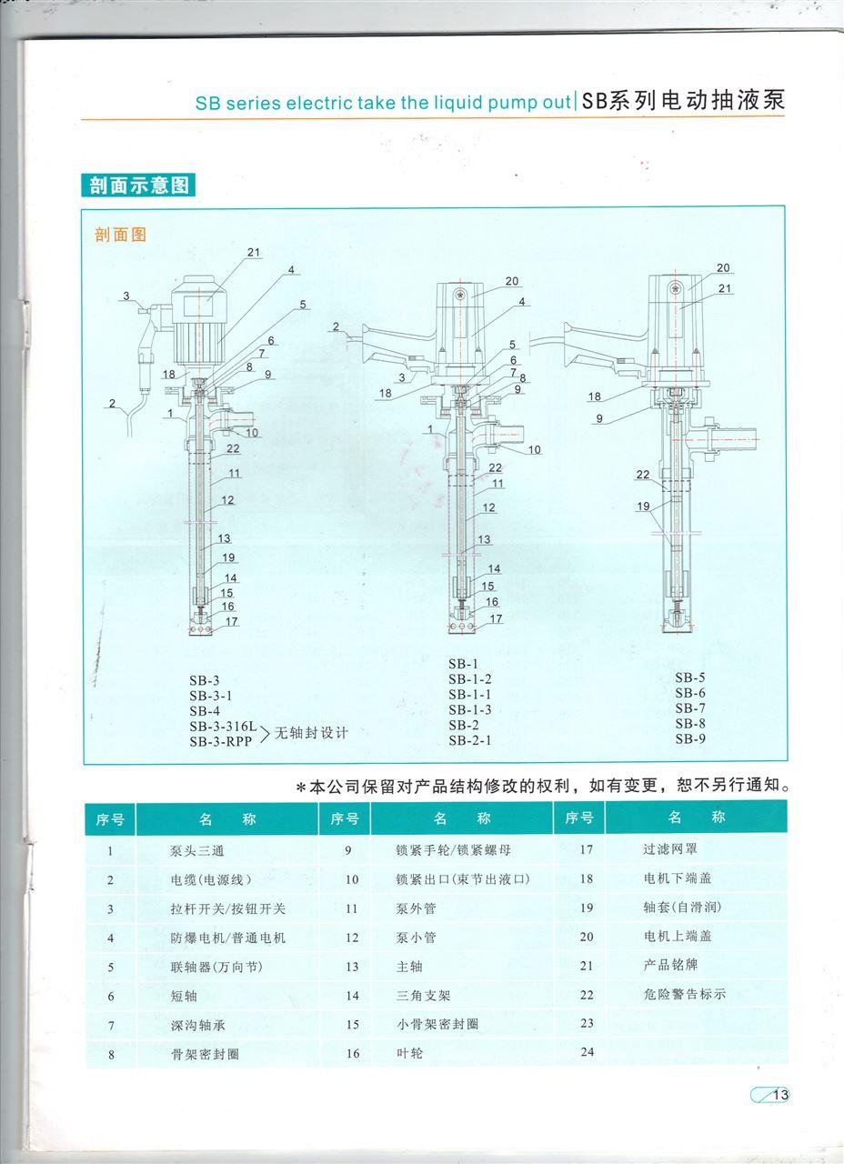 電動抽油泵結構圖