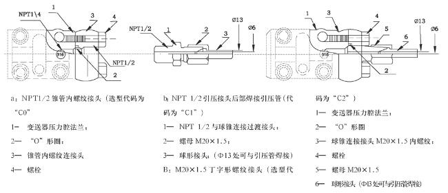 电容式压力变送器,电容式压力变送器厂家价格型号选型示例图8