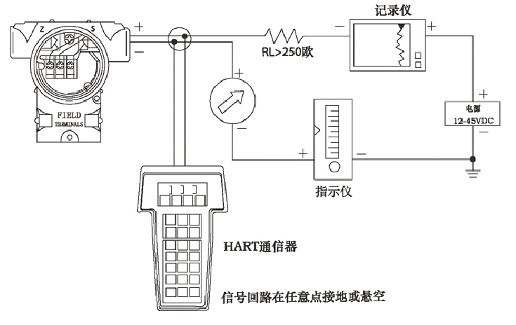 电容式压力变送器,电容式压力变送器厂家价格型号选型示例图11