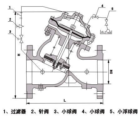 F745X隔膜式遥控浮球阀图