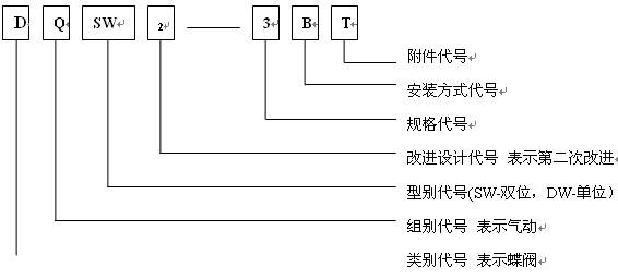DQSW2气动双位蝶阀图