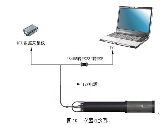 一体式多参数水质在线检测仪