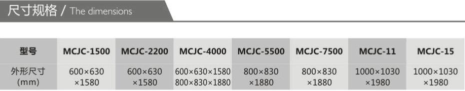 厂家磨床吸尘器  0.75kw磨床粉尘除尘器  JC-750-2砂轮机打磨集尘器   机床铝屑粉尘吸尘器移动式示例图19