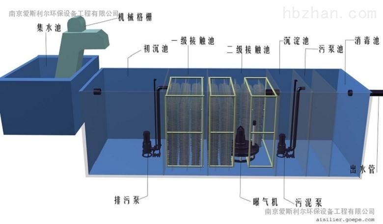通辽小型污水处理设备