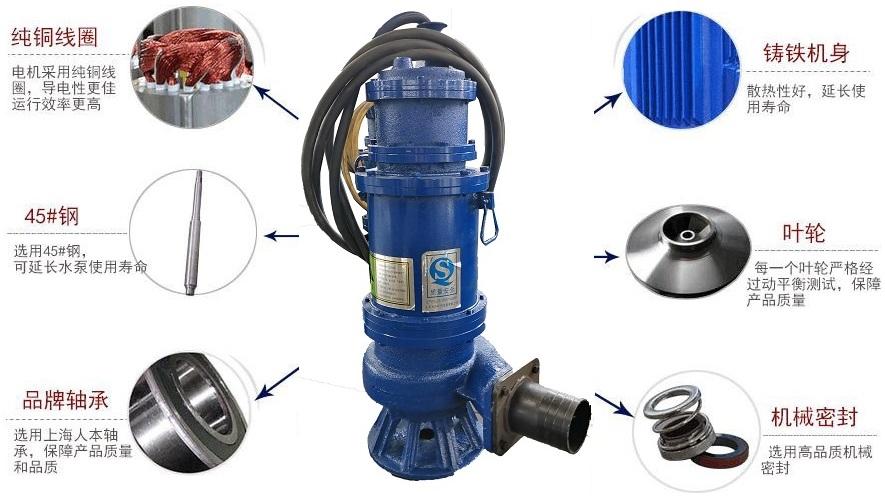 防爆污水泵结构
