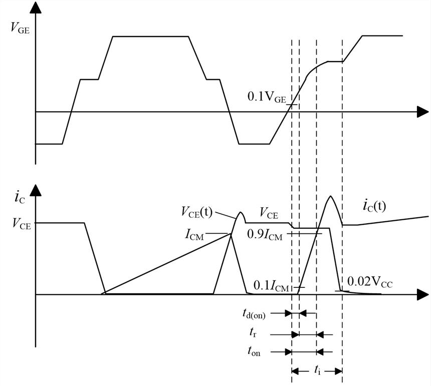 电动汽车新能源汽车IGBT动态参数测试仪-华科智源  IGBT双脉冲测试系统 双脉冲测试台架示例图1