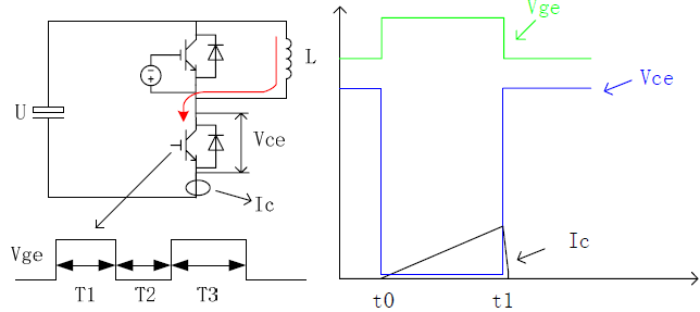 IGBT动态参数测试仪-华科智源 HUSTEC-2015 IGBT双脉冲测试系统示例图4