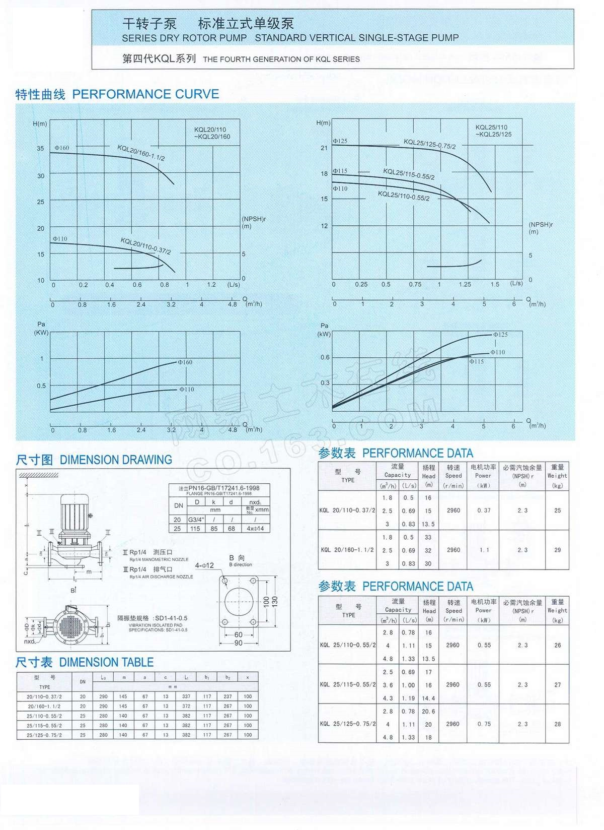 KQL离心泵型号参数