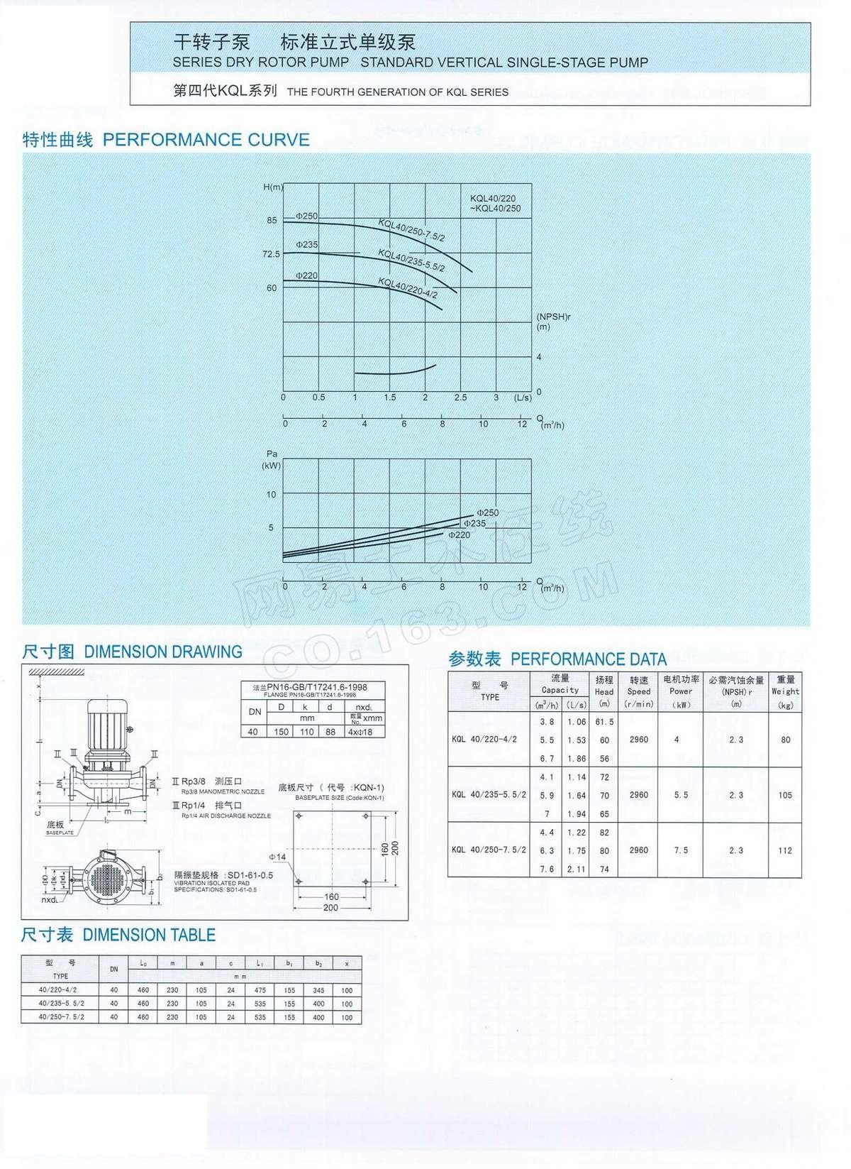 KQL泵参数