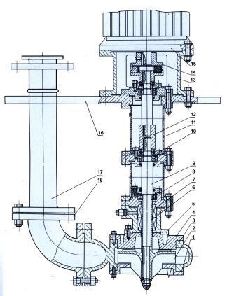加长液下渣浆泵