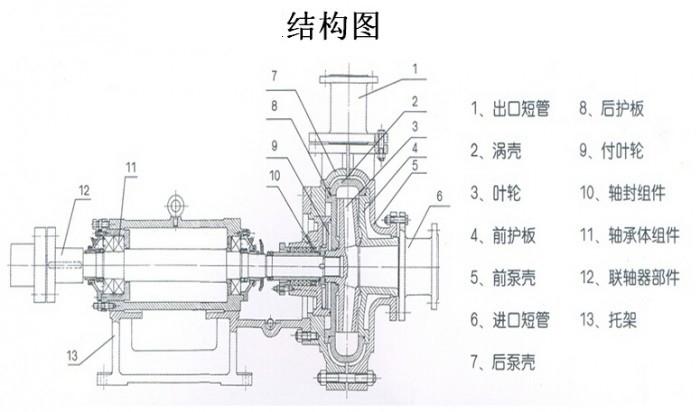 脱硫渣浆泵