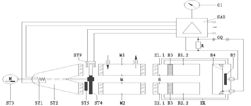 二氧化碳分析仪原理图-山东新泽仪器有限公司