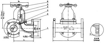G49W(无衬里)、G49J(衬胶)三通隔膜阀