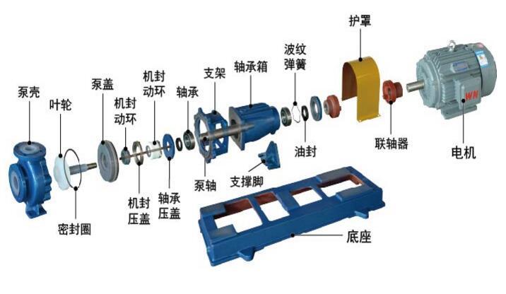 耐酸泵结构示意图