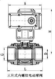 三片式內螺紋電動球閥