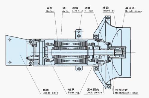 搅拌机结构图2
