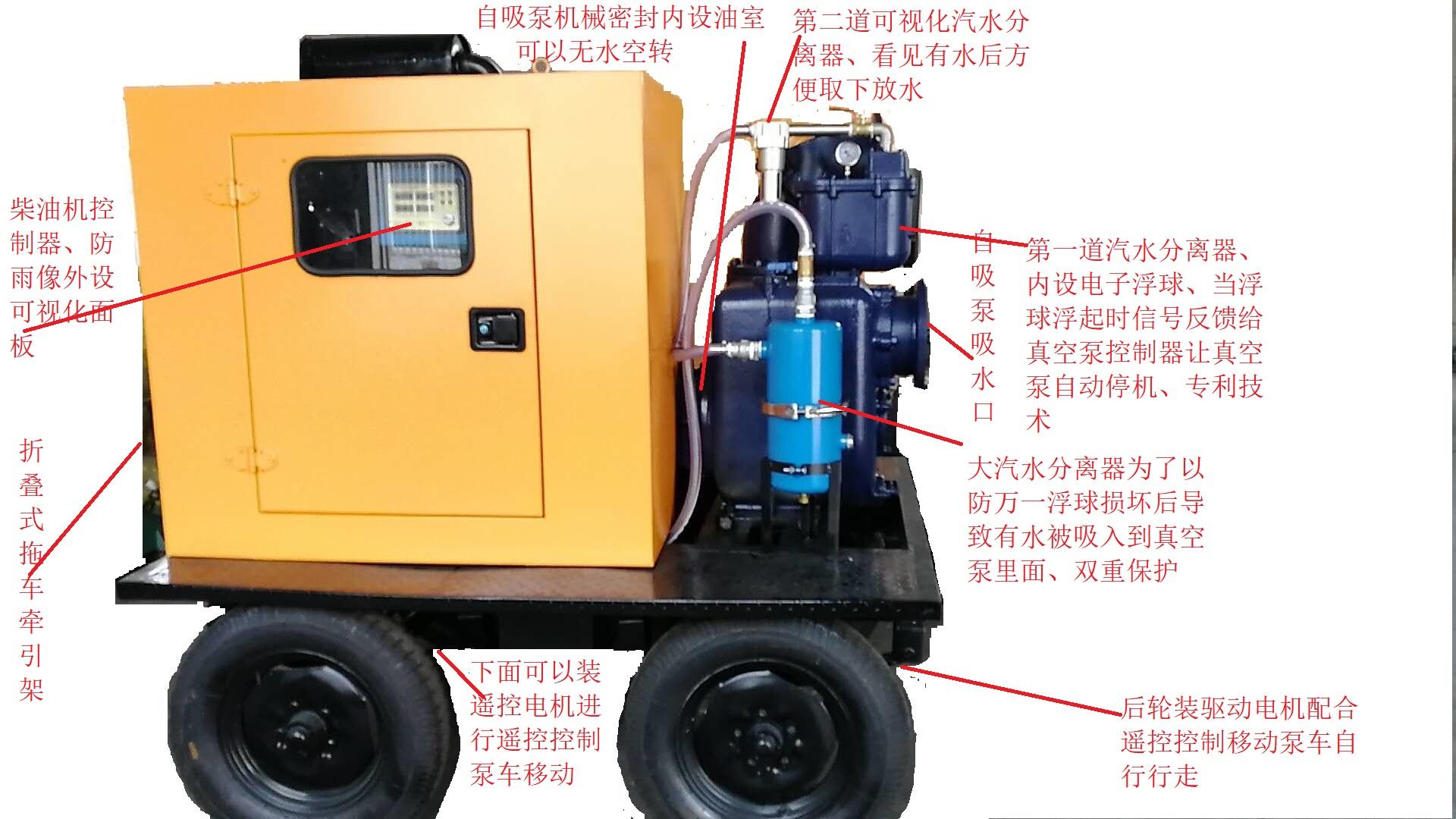 拖车式移动抽水泵