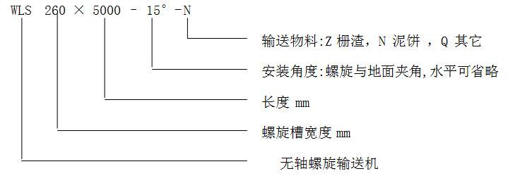 无轴螺旋输送机型号说明