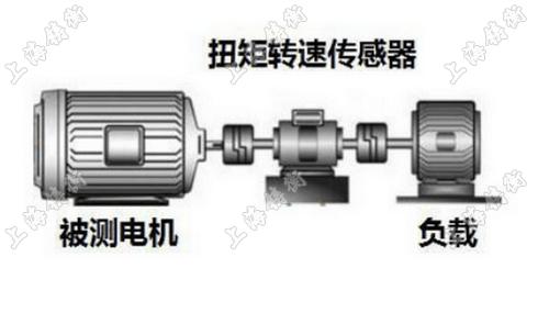 SGDN制动力矩检测仪