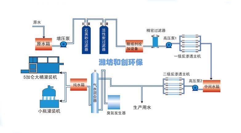 粉末活性炭投加系统在水处理工艺中的应用